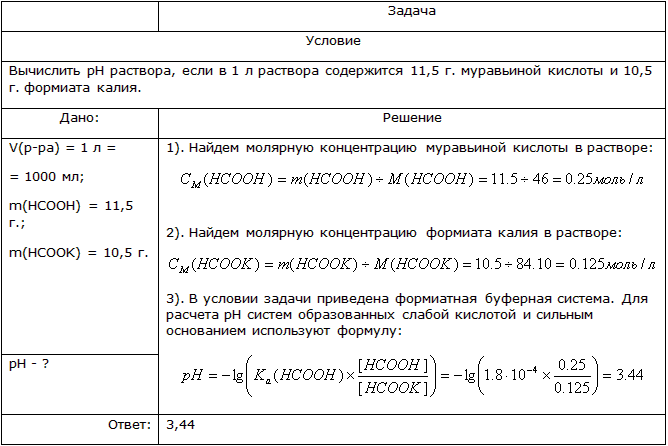 Программа для решений задач по химии