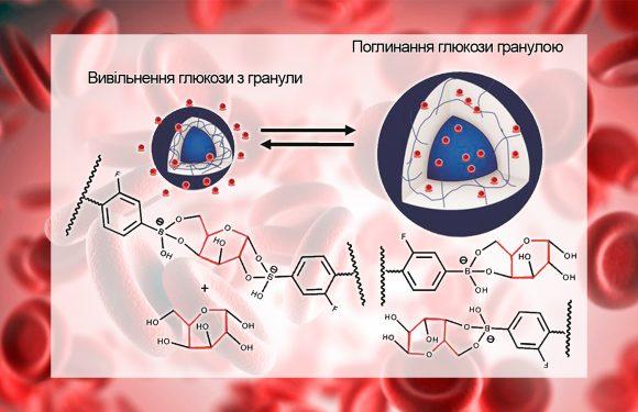 Наногель регулює рівень цукру в крові